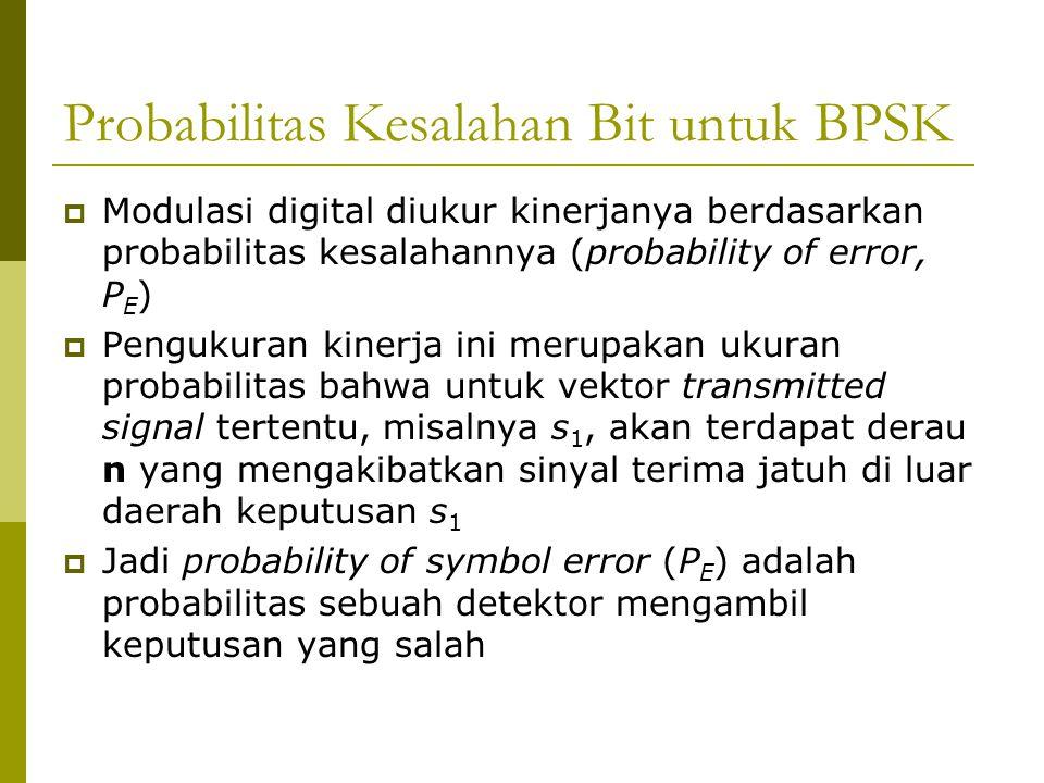 Probabilitas Kesalahan Bit untuk BPSK  Modulasi digital diukur kinerjanya berdasarkan probabilitas kesalahannya (probability of error, P E )  Penguk