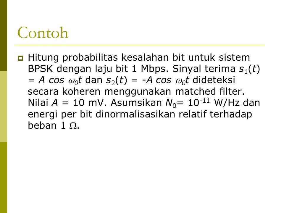 Contoh  Hitung probabilitas kesalahan bit untuk sistem BPSK dengan laju bit 1 Mbps. Sinyal terima s 1 (t) = A cos  0 t dan s 2 (t) = -A cos  0 t di