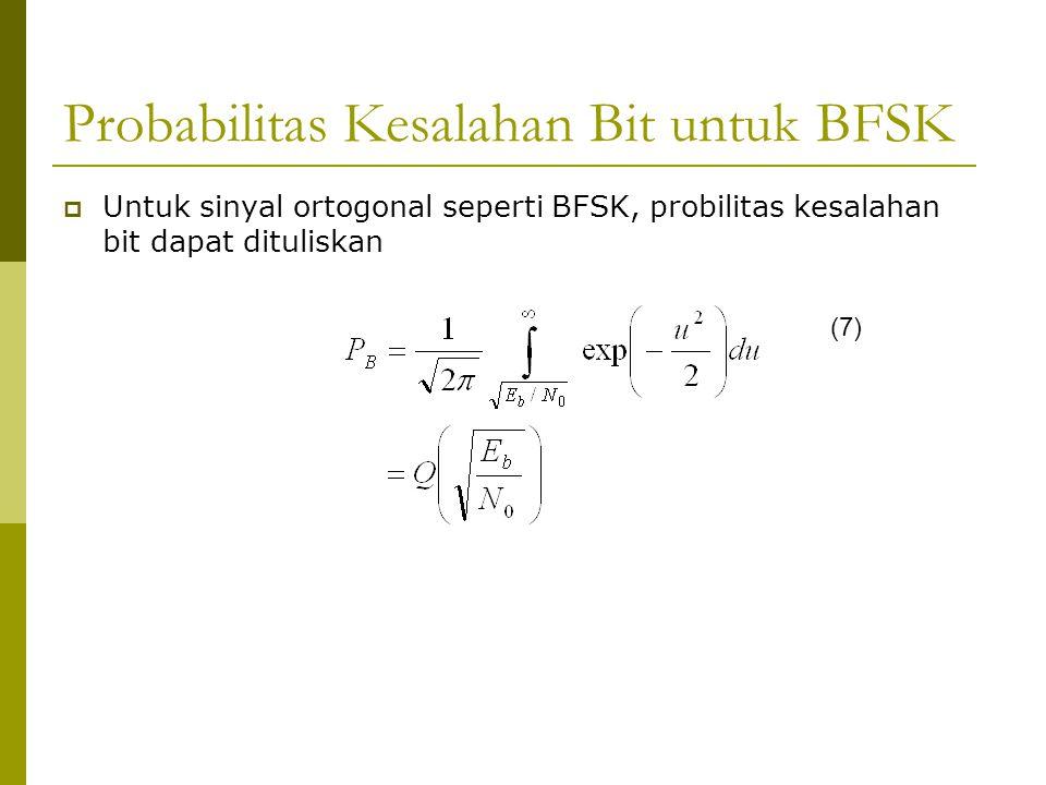 Probabilitas Kesalahan Bit untuk BFSK  Untuk sinyal ortogonal seperti BFSK, probilitas kesalahan bit dapat dituliskan (7)