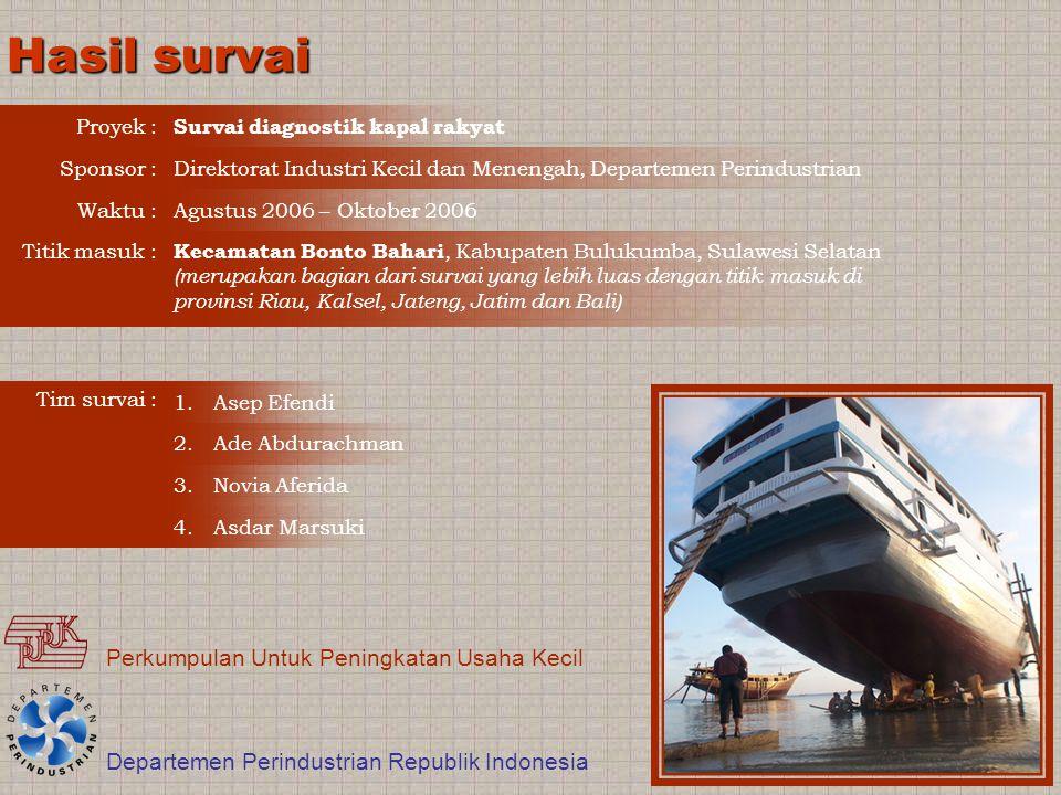 Hasil survai Proyek : Survai diagnostik kapal rakyat Sponsor :Direktorat Industri Kecil dan Menengah, Departemen Perindustrian Waktu :Agustus 2006 – O