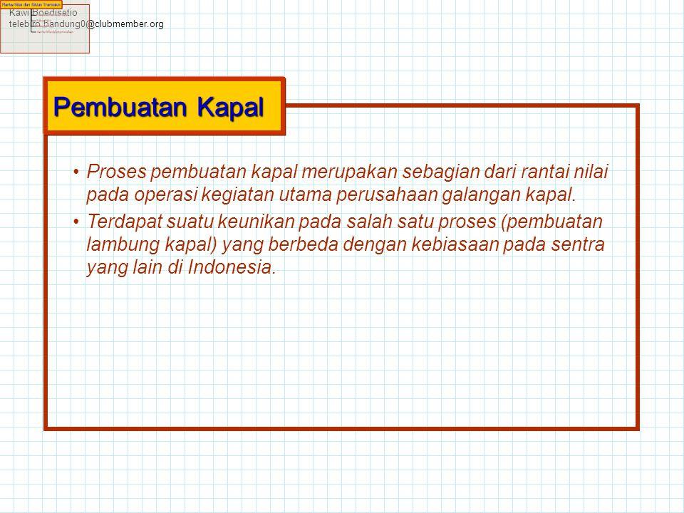Kawi Boedisetio telebiro.bandung0@clubmember.org •Proses pembuatan kapal merupakan sebagian dari rantai nilai pada operasi kegiatan utama perusahaan g