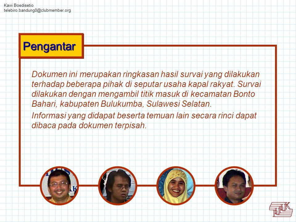 Kawi Boedisetio telebiro.bandung0@clubmember.org Dokumen ini merupakan ringkasan hasil survai yang dilakukan terhadap beberapa pihak di seputar usaha