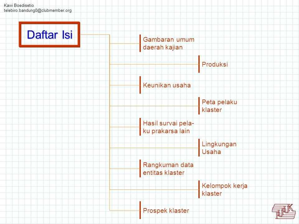 Kawi Boedisetio telebiro.bandung0@clubmember.org Daftar Isi Gambaran umum daerah kajian Produksi Peta pelaku klaster Hasil survai pela- ku prakarsa la