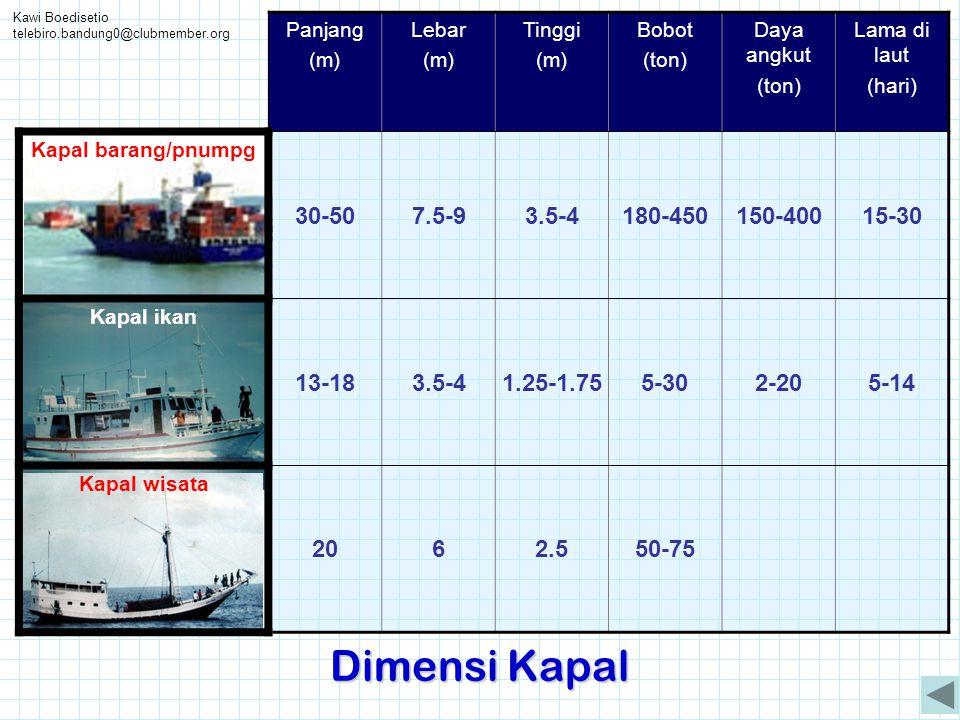 Kawi Boedisetio telebiro.bandung0@clubmember.org Dimensi Kapal Panjang (m) Lebar (m) Tinggi (m) Bobot (ton) Daya angkut (ton) Lama di laut (hari) Kapa