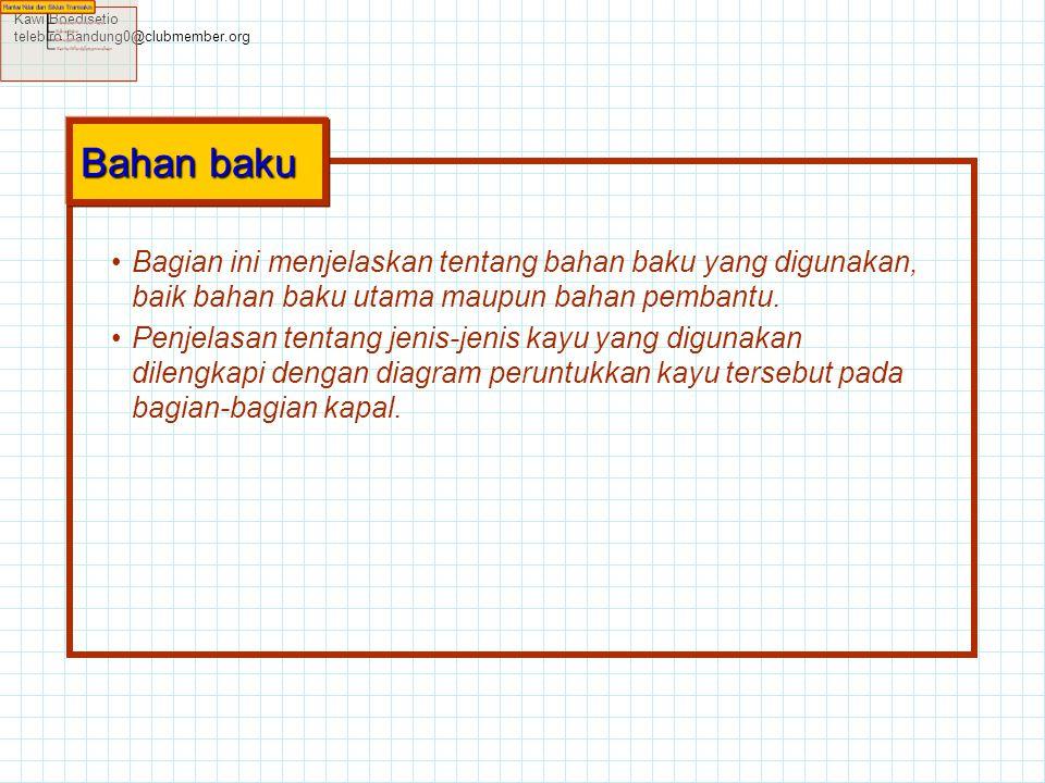 Kawi Boedisetio telebiro.bandung0@clubmember.org •Bagian ini menjelaskan tentang bahan baku yang digunakan, baik bahan baku utama maupun bahan pembant