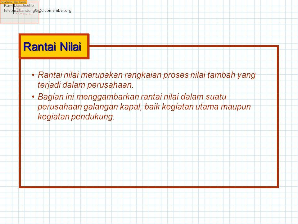 Kawi Boedisetio telebiro.bandung0@clubmember.org •Rantai nilai merupakan rangkaian proses nilai tambah yang terjadi dalam perusahaan. •Bagian ini meng