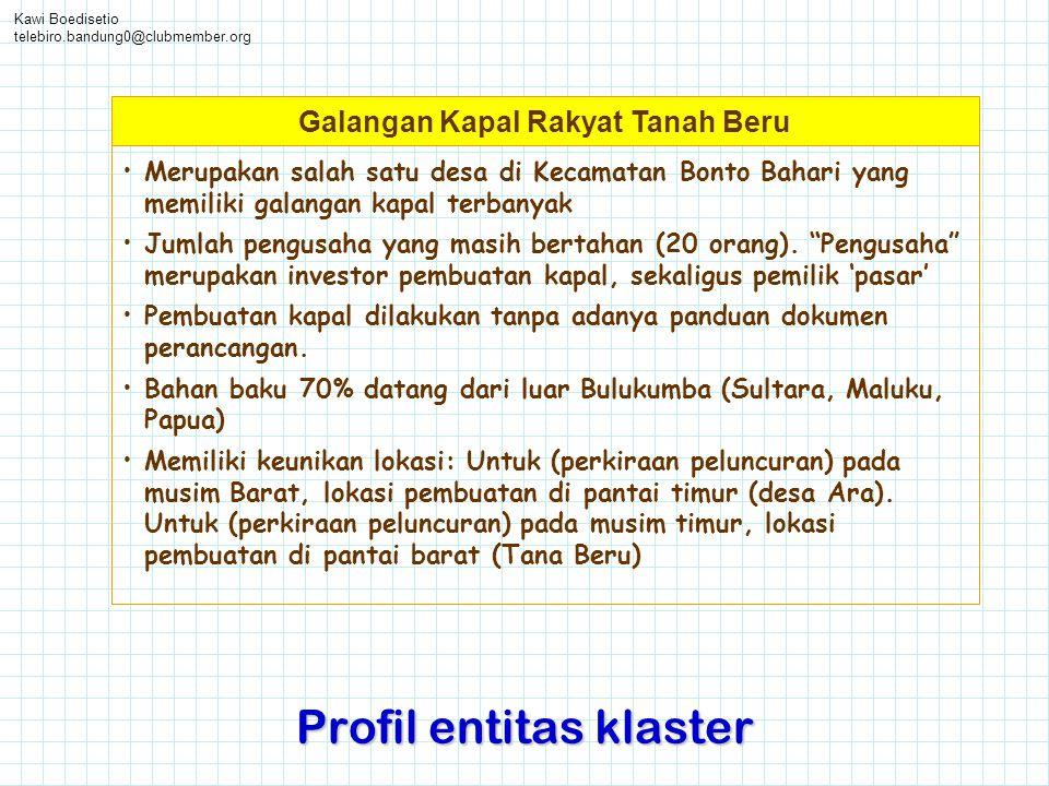 Kawi Boedisetio telebiro.bandung0@clubmember.org Profil entitas klaster Galangan Kapal Rakyat Tanah Beru •Merupakan salah satu desa di Kecamatan Bonto