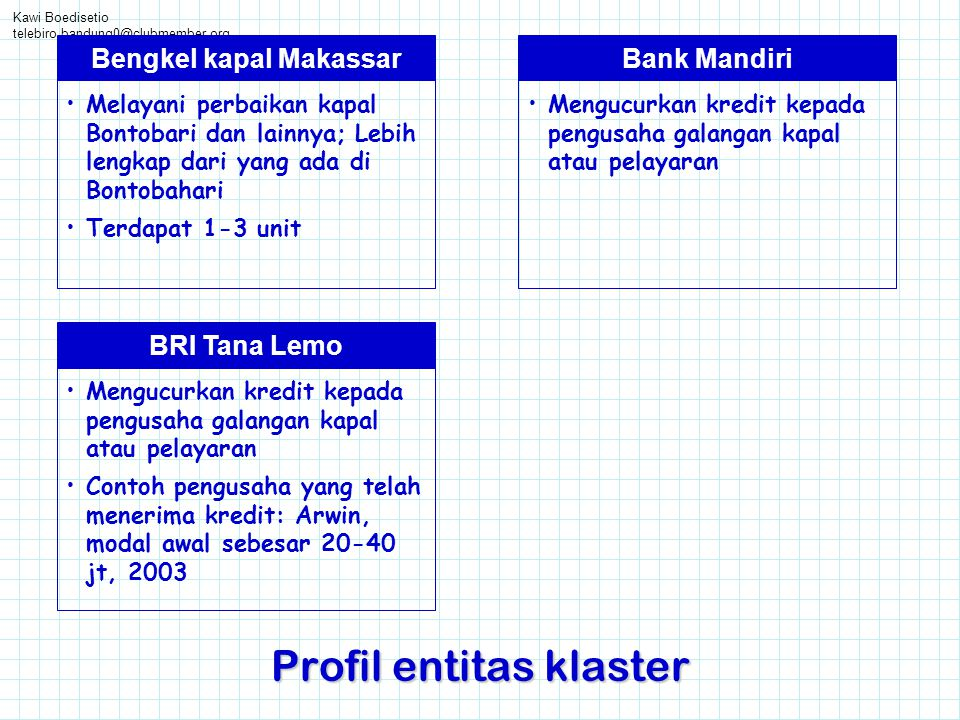 Kawi Boedisetio telebiro.bandung0@clubmember.org Profil entitas klaster Bank Mandiri •Mengucurkan kredit kepada pengusaha galangan kapal atau pelayara