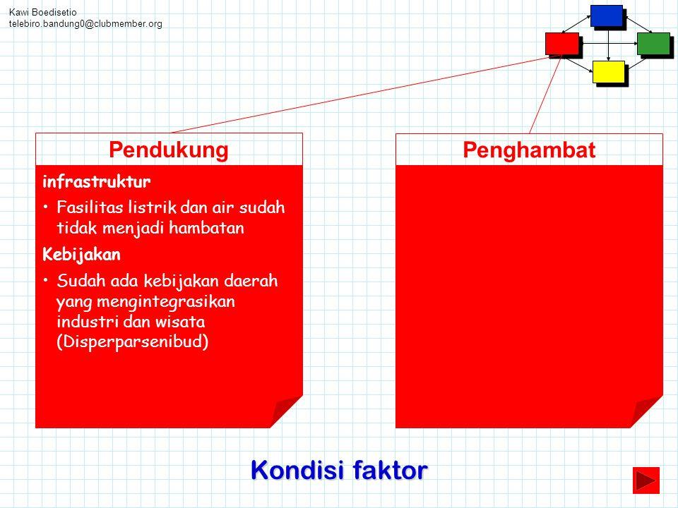 Kawi Boedisetio telebiro.bandung0@clubmember.org Kondisi faktor Pendukung infrastruktur •Fasilitas listrik dan air sudah tidak menjadi hambatan Kebija