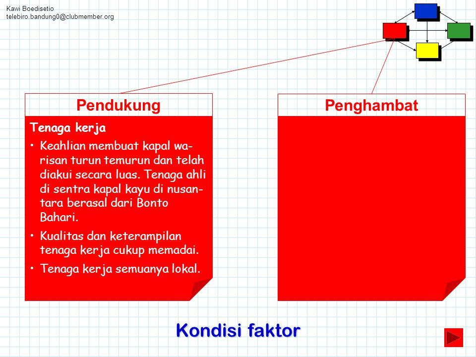 Kawi Boedisetio telebiro.bandung0@clubmember.org Kondisi faktor Pendukung Tenaga kerja •Keahlian membuat kapal wa- risan turun temurun dan telah diaku