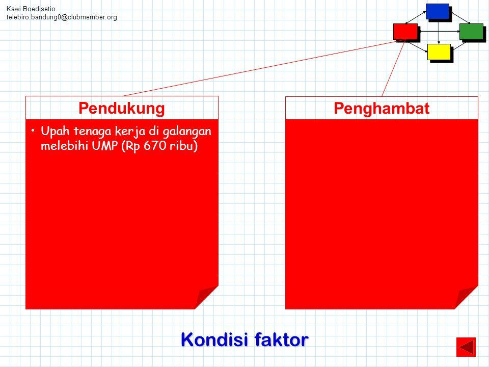 Kawi Boedisetio telebiro.bandung0@clubmember.org Kondisi faktor Pendukung •Upah tenaga kerja di galangan melebihi UMP (Rp 670 ribu) Penghambat