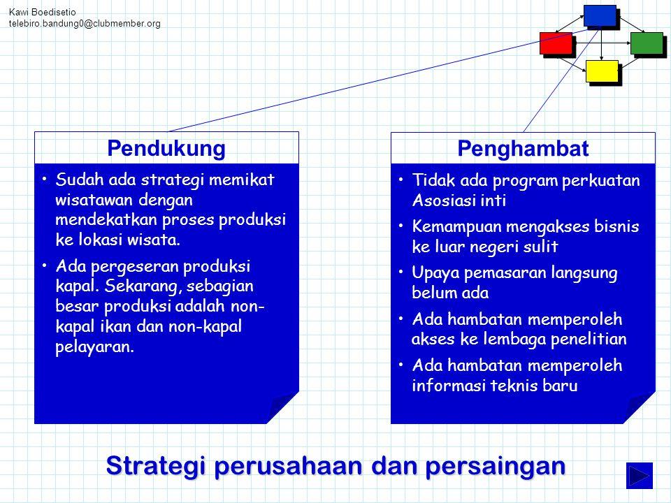 Kawi Boedisetio telebiro.bandung0@clubmember.org Strategi perusahaan dan persaingan Pendukung •Sudah ada strategi memikat wisatawan dengan mendekatkan