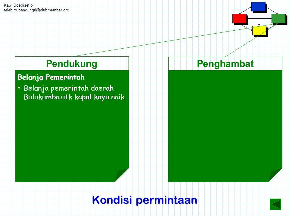 Kawi Boedisetio telebiro.bandung0@clubmember.org Kondisi permintaan Pendukung Belanja Pemerintah •Belanja pemerintah daerah Bulukumba utk kapal kayu n