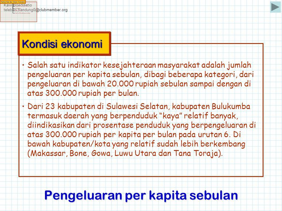 Kawi Boedisetio telebiro.bandung0@clubmember.org Pengeluaran per kapita sebulan •Salah satu indikator kesejahteraan masyarakat adalah jumlah pengeluar