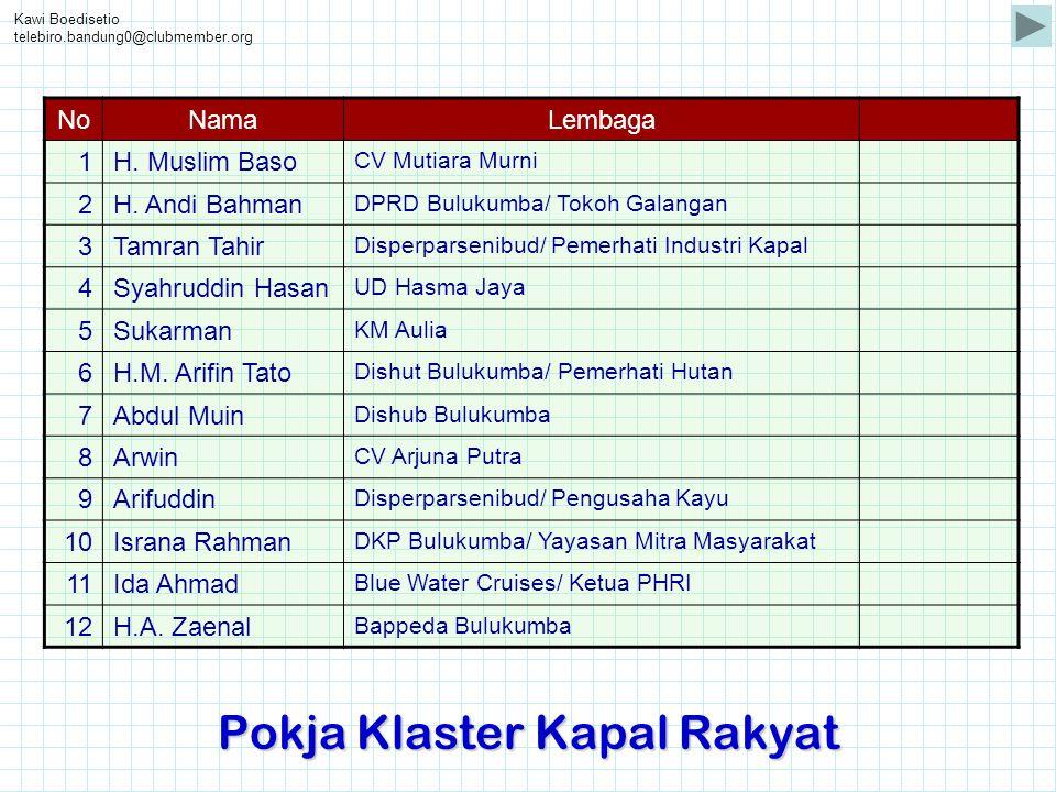 Kawi Boedisetio telebiro.bandung0@clubmember.org Pokja Klaster Kapal Rakyat NoNamaLembaga 1H. Muslim Baso CV Mutiara Murni 2H. Andi Bahman DPRD Buluku