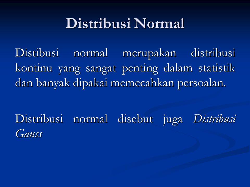Persamaan Umum Distribusi Normal Dimana  = Rata-rata  = Simpangan baku  = 3,14159 e= 2,71828 Distribusi normal f(x) didefinisikan pada interval terbuka -  < x < +  Rumus 12.1