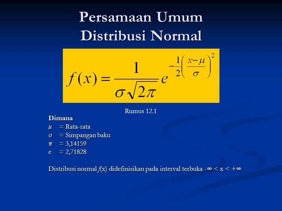 Sifat-sifat Distribusi Normal  Grafik simetri terhadap garis tegak x =   Grafik selalu berada diatas sumbu X atau f (x)>0  Mempunyai satu nilai modus  Grafiknya mendekati sumbu X, tetapi tidak akan memotong sumbu X, sumbu X merupakan garis batas (asimtot)  Luas daerah di bawah kurva f (x) dan diatas sumbu X sama dengan 1, yaitu P (- ∞ < x < + ∞ )=1
