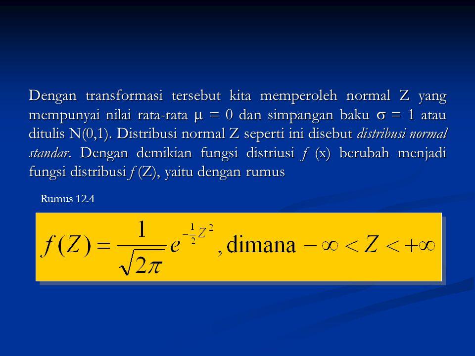 Berdasarkan fungsi distribusi Z tersebut, probabilitas nilai-nilai Z pada interval z 1 < Z < z 2 ditunjukan oleh luas daerah yang diarsir pada gambar berikut : f(Z) Z z1z1 z2z2 0 123456 -6-5-4-3-2 Gambar 12.5