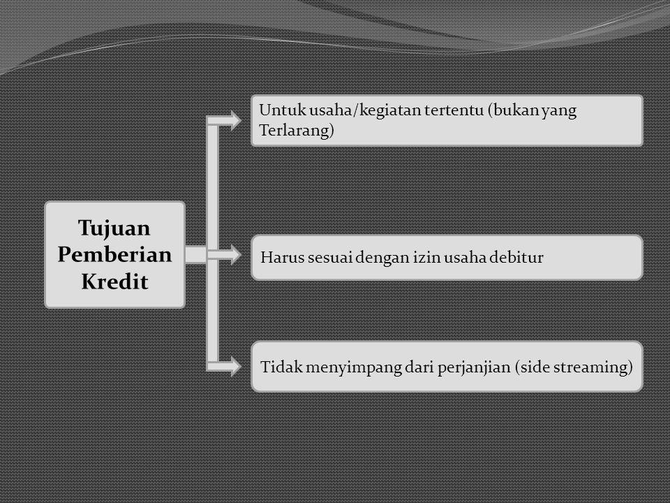Dasar Hukum Perjanjian Kredit Pasal 1 angka 11 jo Pasal 1 angka 12 Undang-undang No.