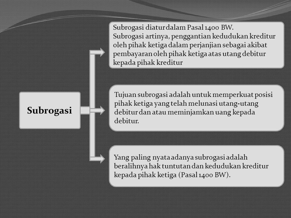 Subrogasi Tujuan subrogasi adalah untuk memperkuat posisi pihak ketiga yang telah melunasi utang-utang debitur dan atau meminjamkan uang kepada debitur.