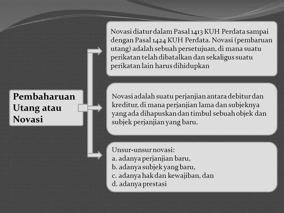 Pembaharuan Utang atau Novasi Novasi adalah suatu perjanjian antara debitur dan kreditur, di mana perjanjian lama dan subjeknya yang ada dihapuskan dan timbul sebuah objek dan subjek perjanjian yang baru.