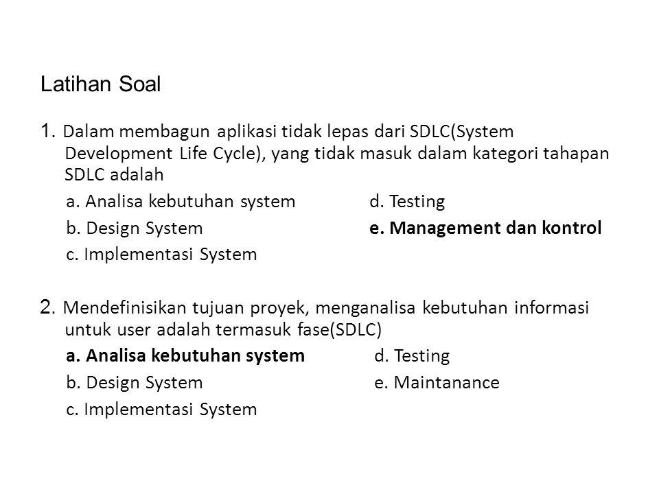 Latihan Soal 1. Dalam membagun aplikasi tidak lepas dari SDLC(System Development Life Cycle), yang tidak masuk dalam kategori tahapan SDLC adalah a. A
