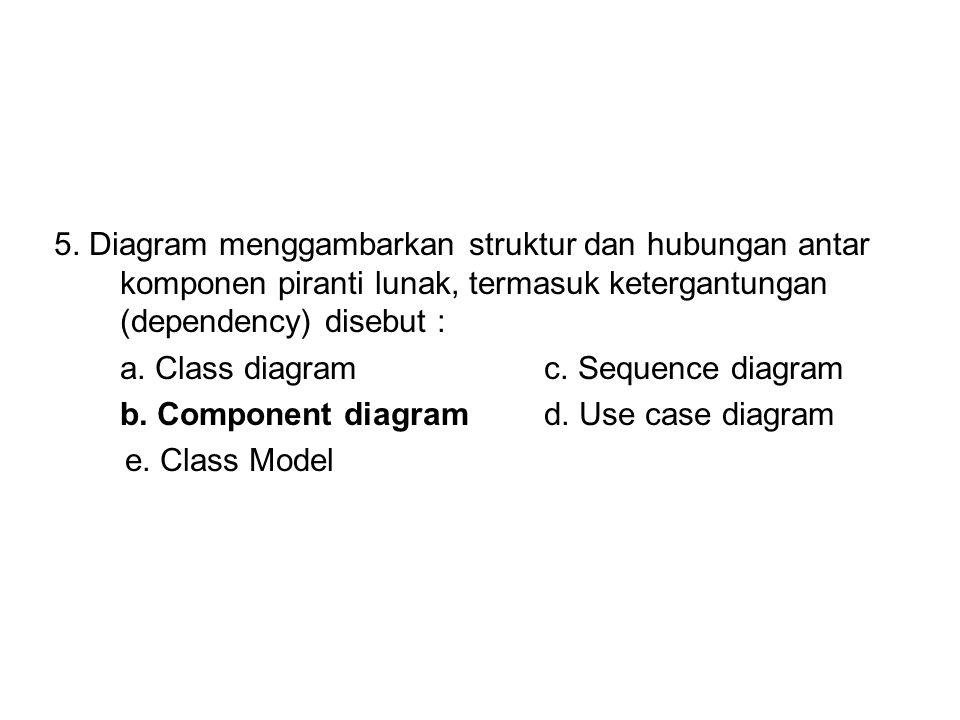 5. Diagram menggambarkan struktur dan hubungan antar komponen piranti lunak, termasuk ketergantungan (dependency) disebut : a. Class diagramc. Sequenc