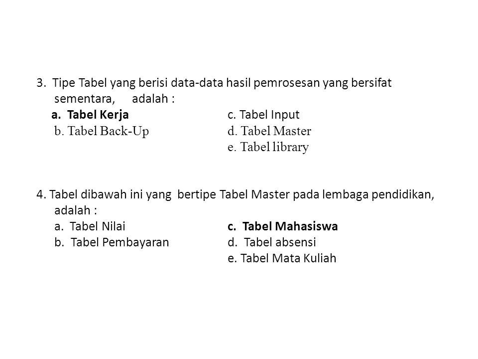 3. Tipe Tabel yang berisi data-data hasil pemrosesan yang bersifat sementara, adalah : a. Tabel Kerja c. Tabel Input b. Tabel Back-Upd. Tabel Master e