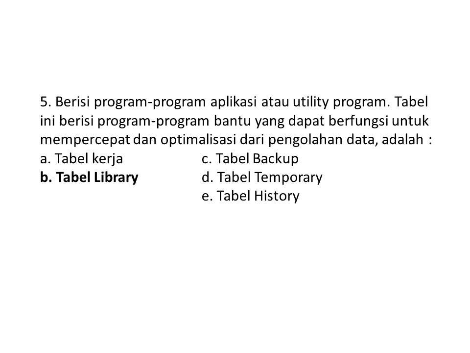 5. Berisi program-program aplikasi atau utility program. Tabel ini berisi program-program bantu yang dapat berfungsi untuk mempercepat dan optimalisas