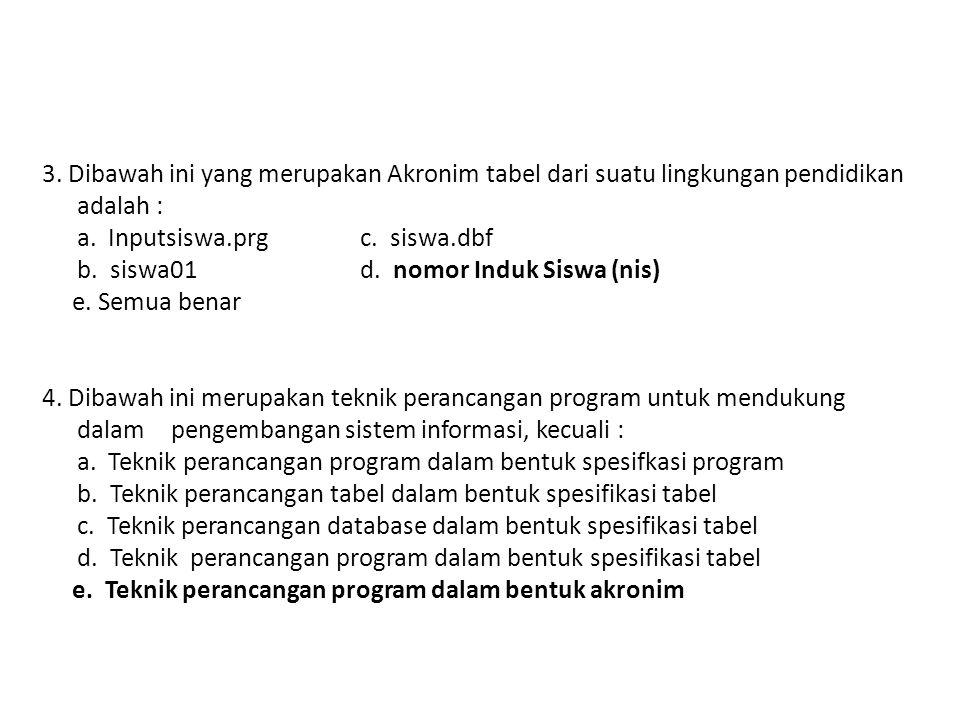 3. Dibawah ini yang merupakan Akronim tabel dari suatu lingkungan pendidikan adalah : a. Inputsiswa.prgc. siswa.dbf b. siswa01d. nomor Induk Siswa (ni