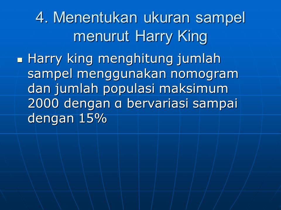  Harry king menghitung jumlah sampel menggunakan nomogram dan jumlah populasi maksimum 2000 dengan α bervariasi sampai dengan 15% 4. Menentukan ukura