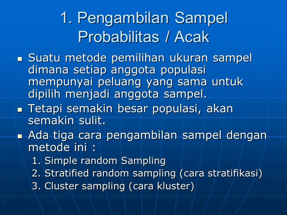 1. Pengambilan Sampel Probabilitas / Acak  Suatu metode pemilihan ukuran sampel dimana setiap anggota populasi mempunyai peluang yang sama untuk dipi