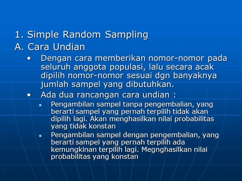 1. Simple Random Sampling A. Cara Undian •Dengan cara memberikan nomor-nomor pada seluruh anggota populasi, lalu secara acak dipilih nomor-nomor sesua