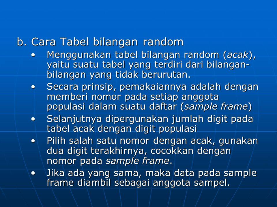 b. Cara Tabel bilangan random •Menggunakan tabel bilangan random (acak), yaitu suatu tabel yang terdiri dari bilangan- bilangan yang tidak berurutan.