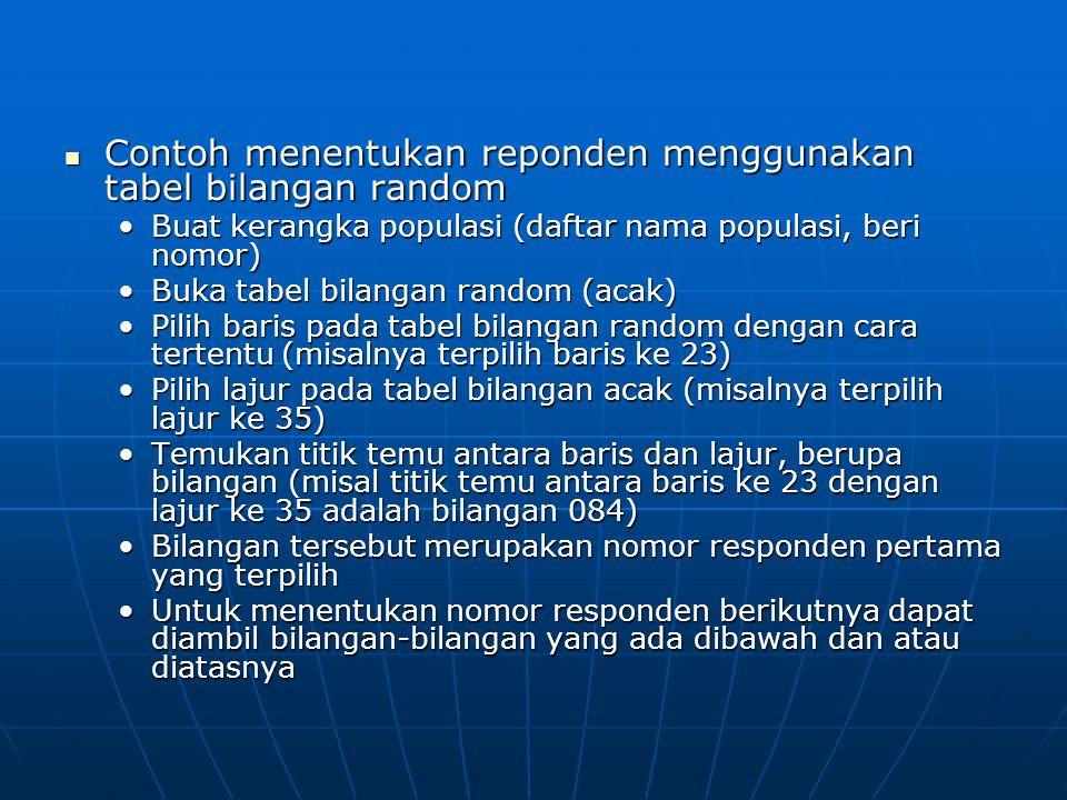  Contoh menentukan reponden menggunakan tabel bilangan random •Buat kerangka populasi (daftar nama populasi, beri nomor) •Buka tabel bilangan random