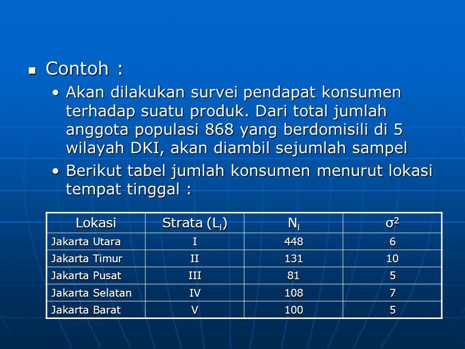  Contoh : •Akan dilakukan survei pendapat konsumen terhadap suatu produk. Dari total jumlah anggota populasi 868 yang berdomisili di 5 wilayah DKI, a