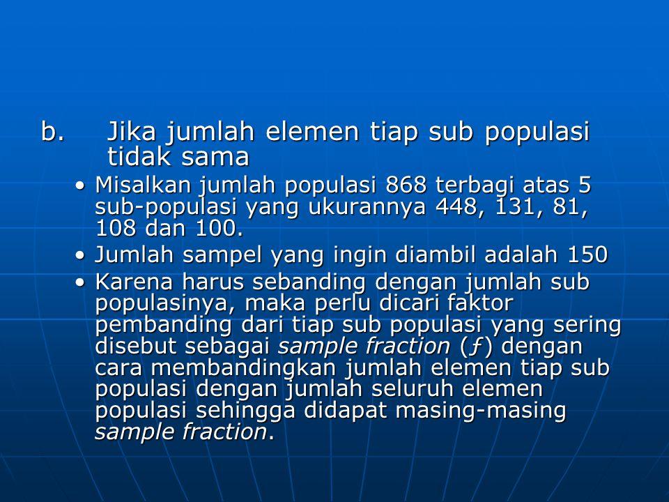 b. Jika jumlah elemen tiap sub populasi tidak sama •Misalkan jumlah populasi 868 terbagi atas 5 sub-populasi yang ukurannya 448, 131, 81, 108 dan 100.