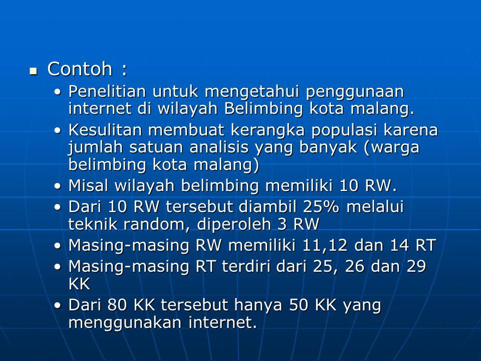  Contoh : •Penelitian untuk mengetahui penggunaan internet di wilayah Belimbing kota malang. •Kesulitan membuat kerangka populasi karena jumlah satua