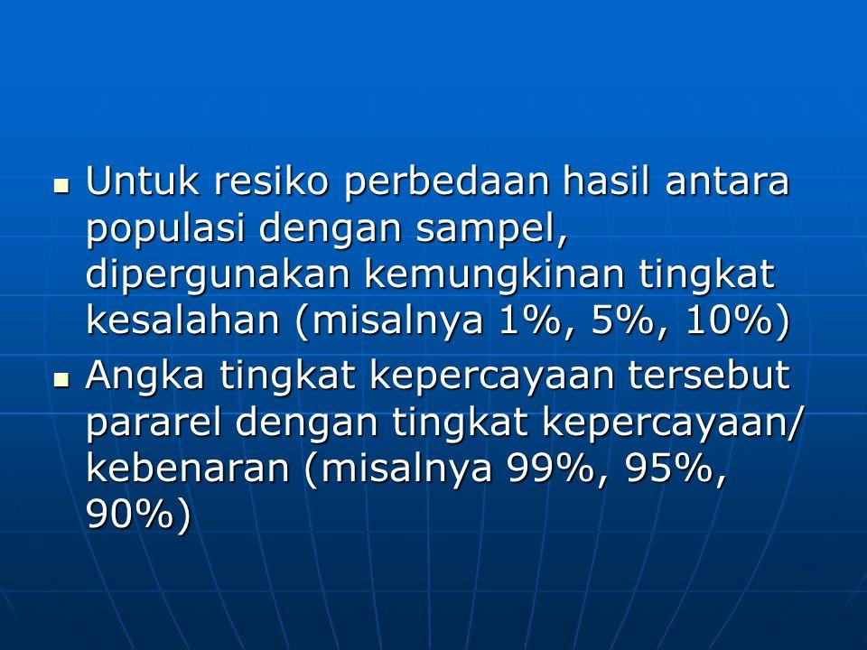  Untuk resiko perbedaan hasil antara populasi dengan sampel, dipergunakan kemungkinan tingkat kesalahan (misalnya 1%, 5%, 10%)  Angka tingkat keperc