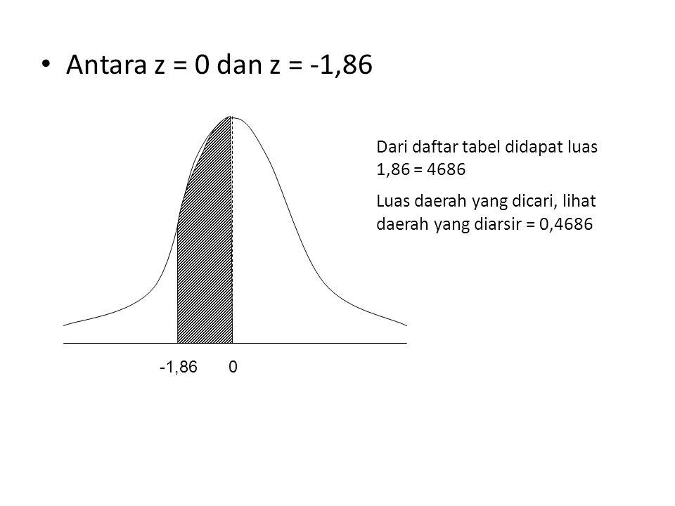 • Antara z = -1,5 dan z = 1,82 -1,5 1,82 0 Dari daftar tabel didapat luas 1,5 = 0,4332 dan 1,82 = 0,4656 Luas daerah yang dicari, lihat daerah yang diarsir = 0,4332 + 0,4656 = 0,8988