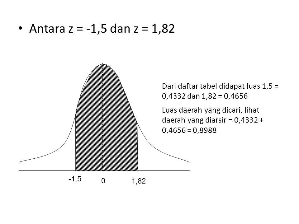 • Antara z = 1,40 dan z = 2,65 1,4 2,65 Dari daftar tabel didapat luas 2,65 = 0,4960 dan 1,40 = 0,4192 Luas daerah yang dicari, lihat daerah yang diarsir = 0,4960 - 0,4192 = 0,0768