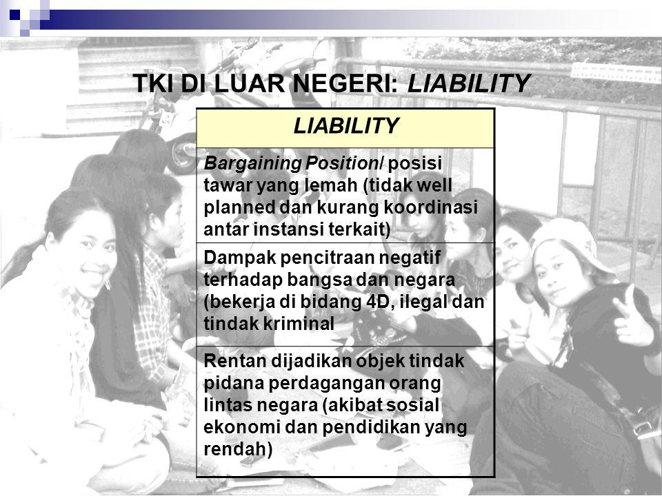 TKI DI LUAR NEGERI: LIABILITY LIABILITY Bargaining Position/ posisi tawar yang lemah (tidak well planned dan kurang koordinasi antar instansi terkait)