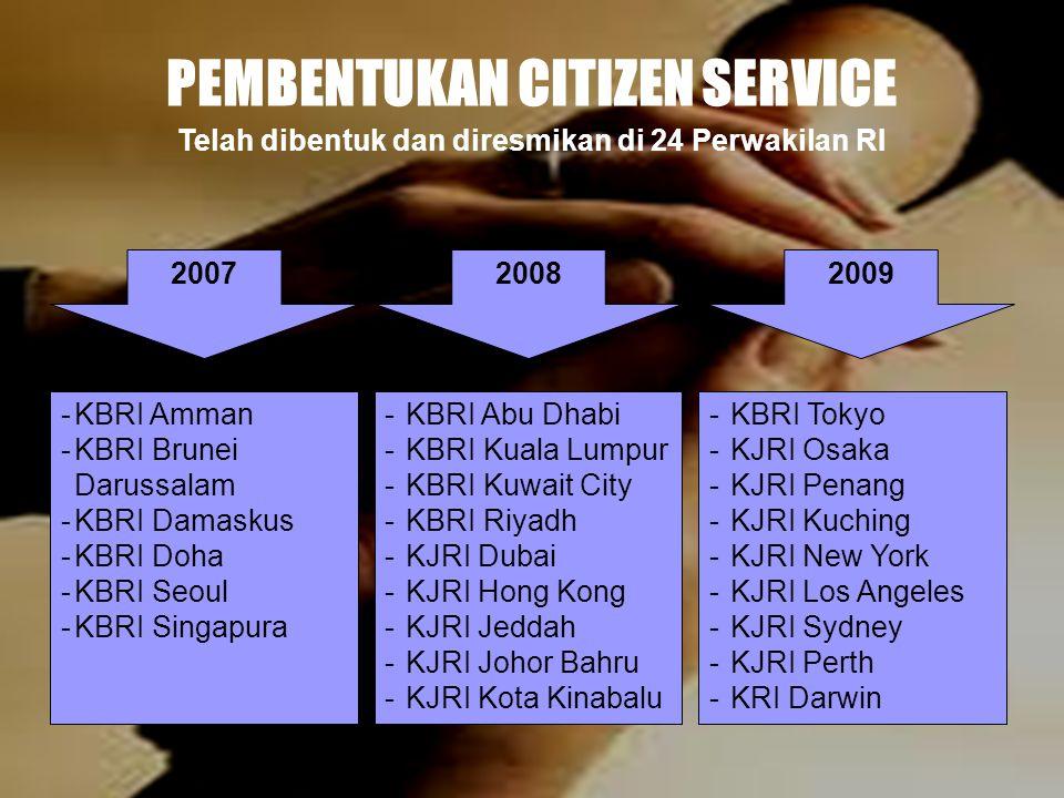 PEMBENTUKAN CITIZEN SERVICE Telah dibentuk dan diresmikan di 24 Perwakilan RI 200820092007 -KBRI Amman -KBRI Brunei Darussalam -KBRI Damaskus -KBRI Do