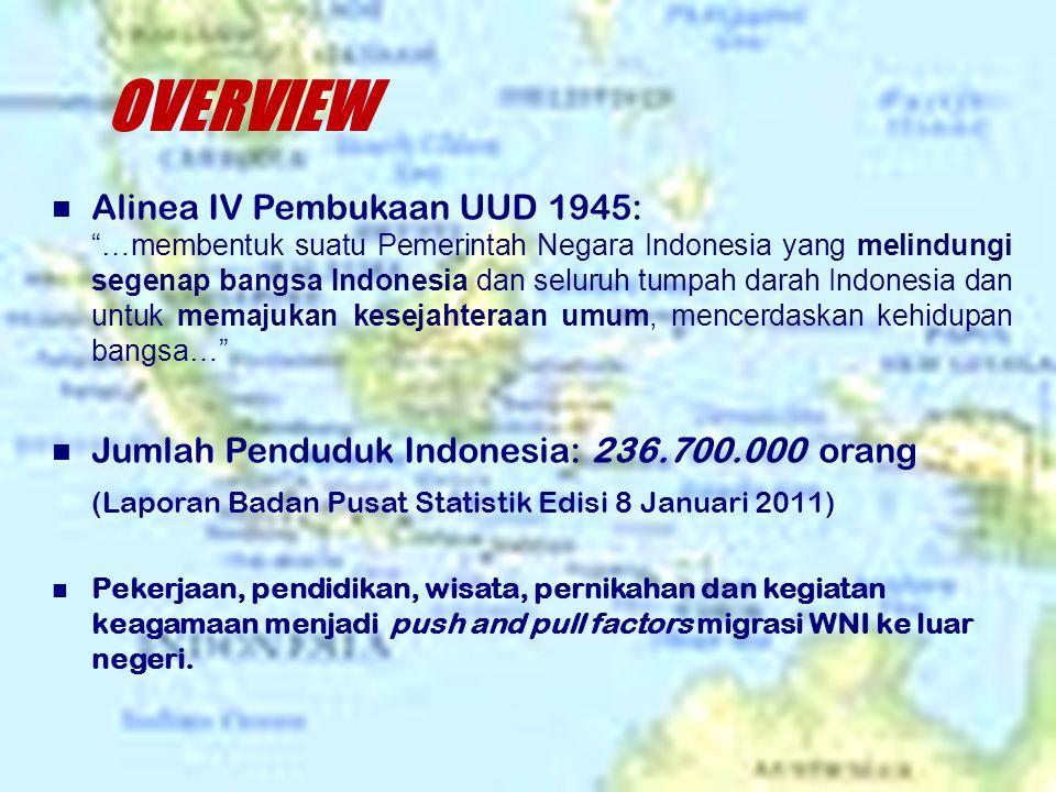 """ Alinea IV Pembukaan UUD 1945: """"…membentuk suatu Pemerintah Negara Indonesia yang melindungi segenap bangsa Indonesia dan seluruh tumpah darah Indone"""
