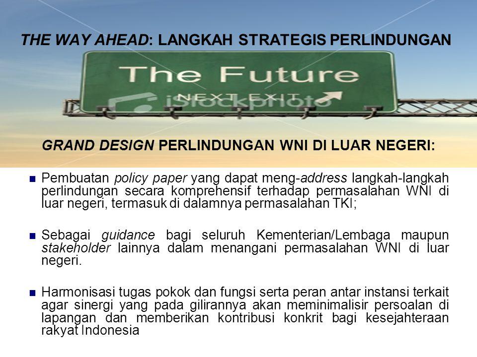 THE WAY AHEAD: LANGKAH STRATEGIS PERLINDUNGAN GRAND DESIGN PERLINDUNGAN WNI DI LUAR NEGERI:  Pembuatan policy paper yang dapat meng-address langkah-l
