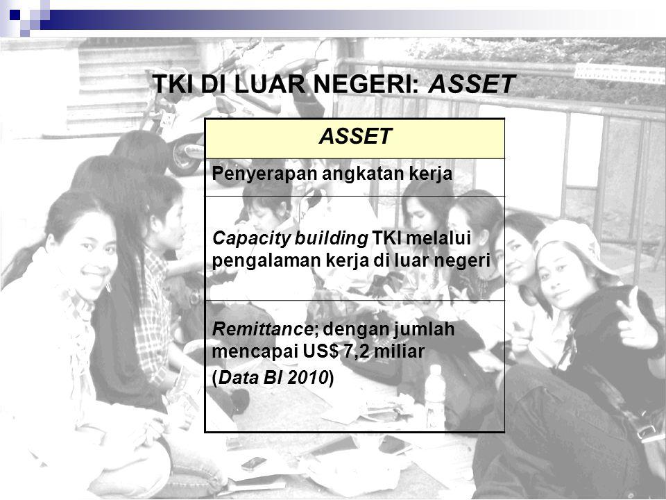 • Jumlah tenaga kerja yang berlimpah • Jenis keahlian yang beragam • Sifat dan Karakter orang Indonesia • Hukum Nasional yang Mendukung.