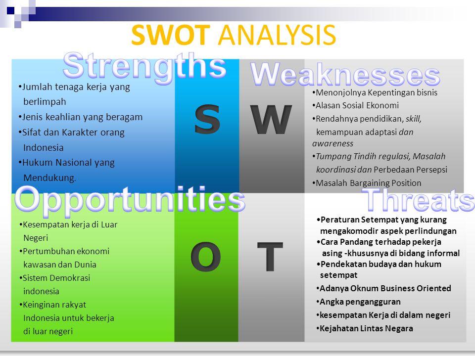 • Jumlah tenaga kerja yang berlimpah • Jenis keahlian yang beragam • Sifat dan Karakter orang Indonesia • Hukum Nasional yang Mendukung. • Kesempatan