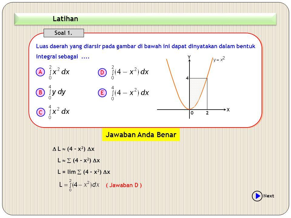 Luas daerah yang diarsir pada gambar di bawah ini dapat dinyatakan dalam bentuk integral sebagai.... 0 X Y 2 4 Soal 1. A B C D E Latihan