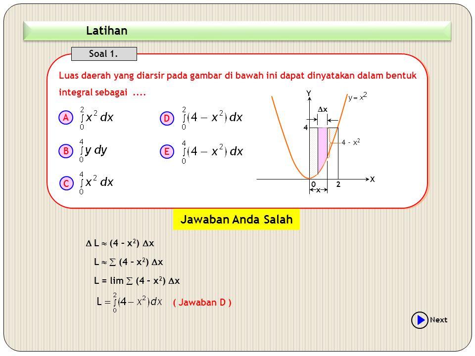 Luas daerah yang diarsir pada gambar di bawah ini dapat dinyatakan dalam bentuk integral sebagai.... Soal 1. 0 X Y 2 4 A B C D E  L  (4 – x 2 )  x