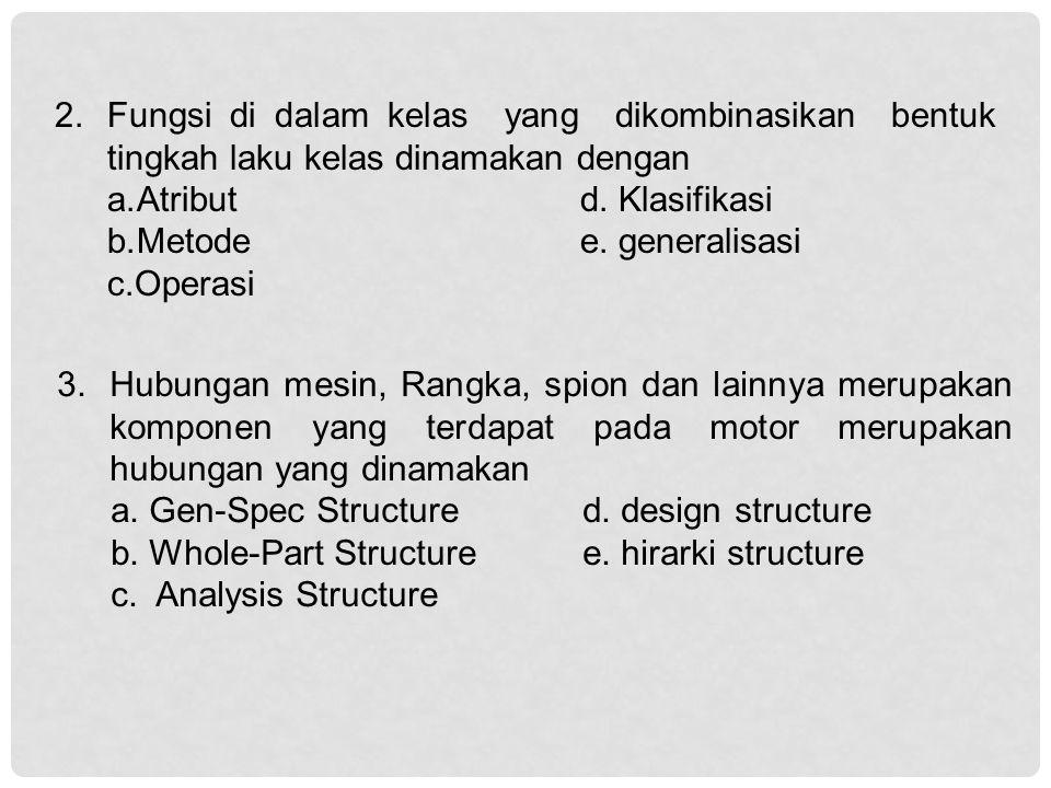 2.Fungsi di dalam kelas yang dikombinasikan bentuk tingkah laku kelas dinamakan dengan a.Atributd.